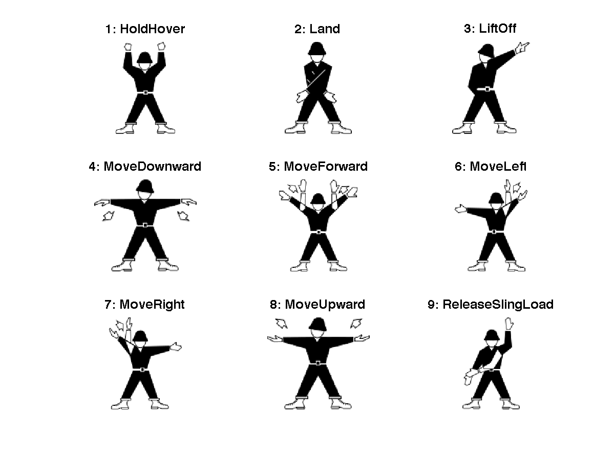 helicopter landing officer with Helicopter Hand Signals Whcamawixjirpyxfu10vcg 6pz4ltaftaoas5r2vz1e on After Heathrow Crash How Safe IS Planes  puter moreover Aurora Unveils Evtol Aircraft further Helicopter Hand Signals wHcAmAWiXjIRPYxfu10VCg 6pZ4LtafTAOAS5R2VZ1E likewise File Airport Traffic Pattern from AIM 4 3 2 moreover Hmas Adelaide Enters Hobart Tasmania.